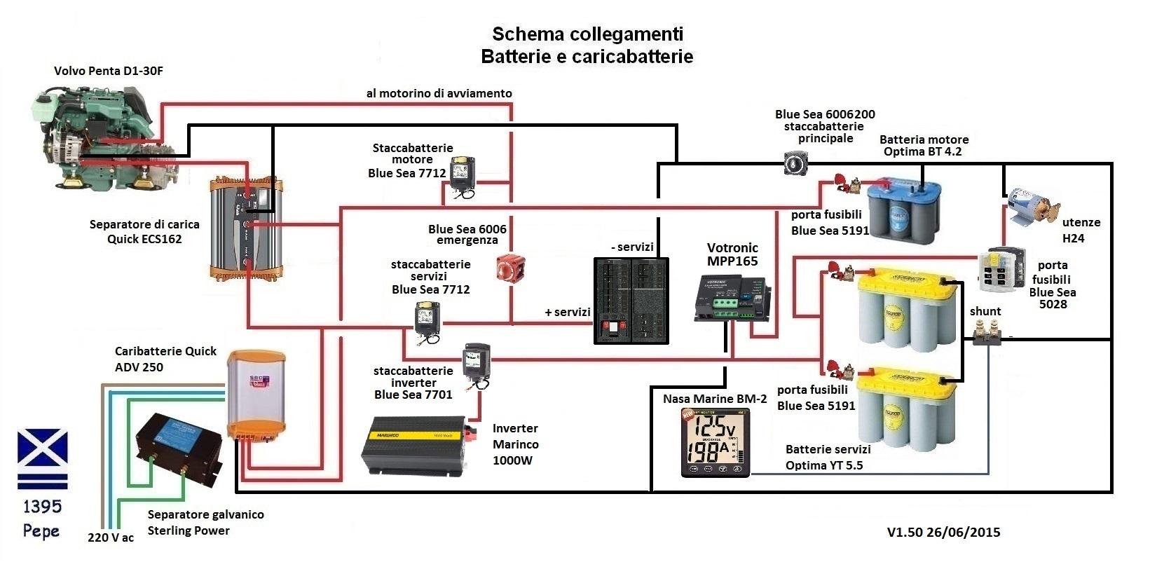 Schema Elettrico Voltmetro Per Auto : Batteria motore per salpancore